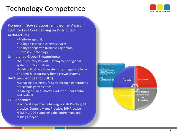 citibank core competence Citibank india credit cards: strategy for the target market of citibank cards in india was aligned with the and corporate goals and core competence.