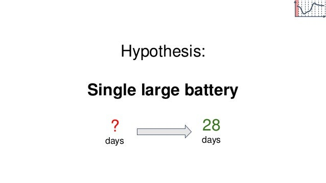 Hypothesis: Single large battery ? days 28 days