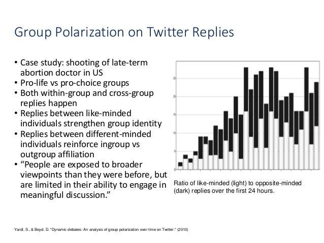 Polarization on social media