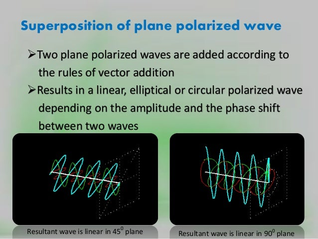 plane polarized light equation with Polarization Scattering Absorption Of Light 44791901 on FresnelEquations likewise Polarizacion additionally May The Force Field Be With You Primer On Quantum Mechanics And Why We Need Quantum Field Theory additionally Introduction To Substitution Reactions additionally Interactive Animations Of Electromag ic Waves.