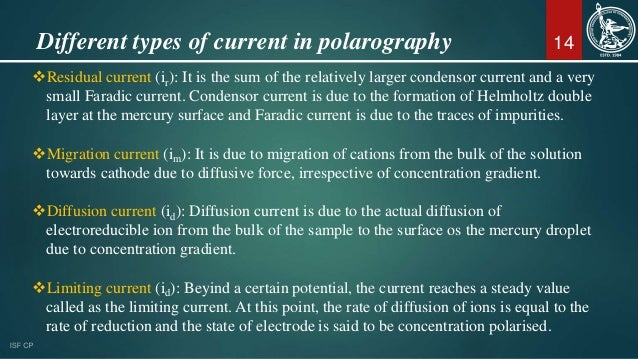 14 Residual current (ir): It is the sum of the relatively larger condensor current and a very small Faradic current. Cond...