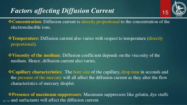 15Factors affecting Diffusion Current Concentration: Diffusion current is directly proportional to the concentration of t...