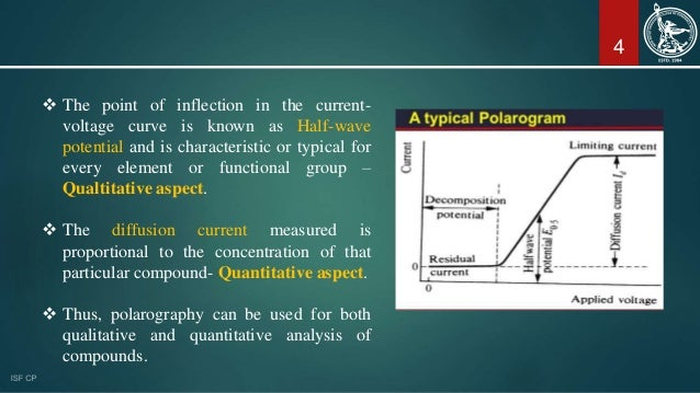 4  The point of inflection in the current- voltage curve is known as Half-wave potential and is characteristic or typical...