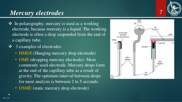 7Mercury electrodes  In polarography, mercury is used as a working electrode, because mercury is a liquid. The working el...