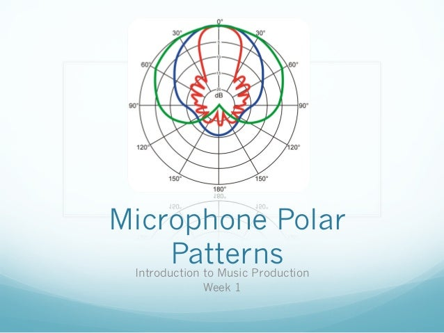 Microphone Polar    Patterns Introduction to Music Production              Week 1
