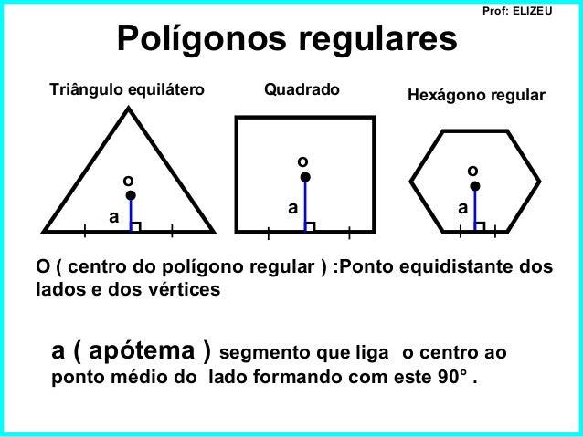 Prof: ELIZEU  Polígonos regulares  Triângulo equilátero Quadrado Hexágono regular  o  o o  a a a  O ( centro do polígono r...