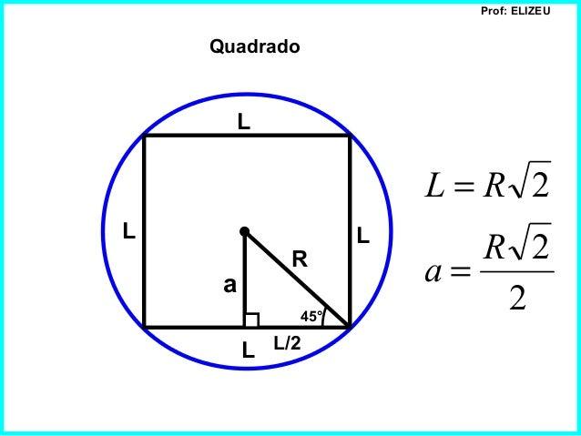 Polígonos regulares inscritos e circunscritos Slide 3