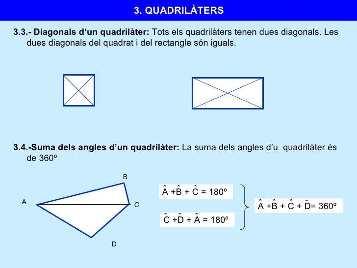 3.3.-  Diagonals d'un quadrilàter:  Tots els quadrilàters tenen dues diagonals. Les dues diagonals del quadrat i del recta...