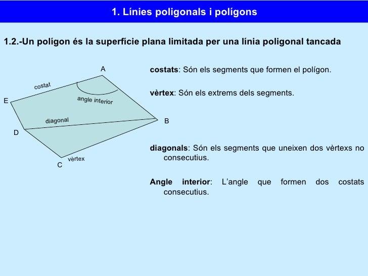 <ul><li>1.2.-Un polígon és la superfície plana limitada per una línia poligonal tancada </li></ul><ul><li>costats : Són el...