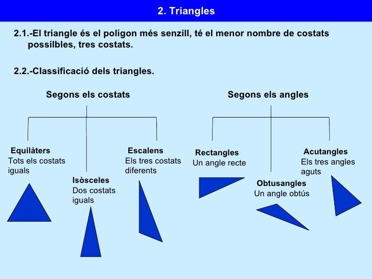 2.1.-El triangle és el polígon més senzill, té el menor nombre de costats possilbles, tres costats. Segons els costats Equ...