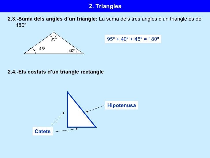 2.3.-Suma dels angles d'un triangle:  La suma dels tres angles d'un triangle és de 180º 95º + 40º + 45º = 180º 2.4.-Els co...