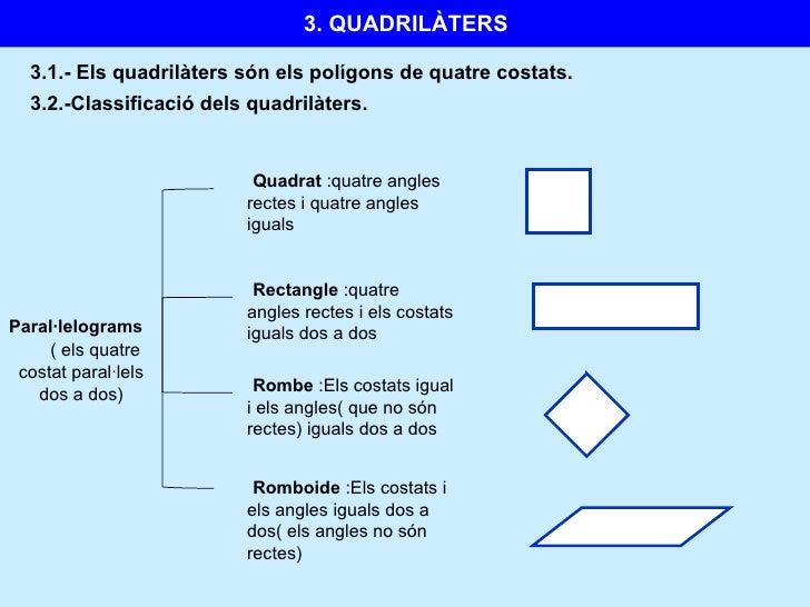 3.1.-  Els quadrilàters són els polígons de quatre costats. Paral·lelograms  ( els quatre costat paral·lels dos a dos) Qua...