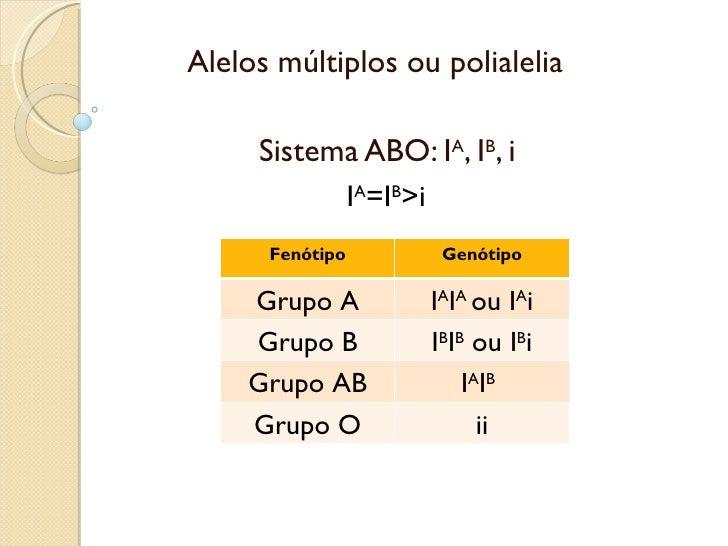 Alelos múltiplos ou polialelia     Sistema ABO: IA, IB, i                 IA=IB>i      Fenótipo              Genótipo    G...