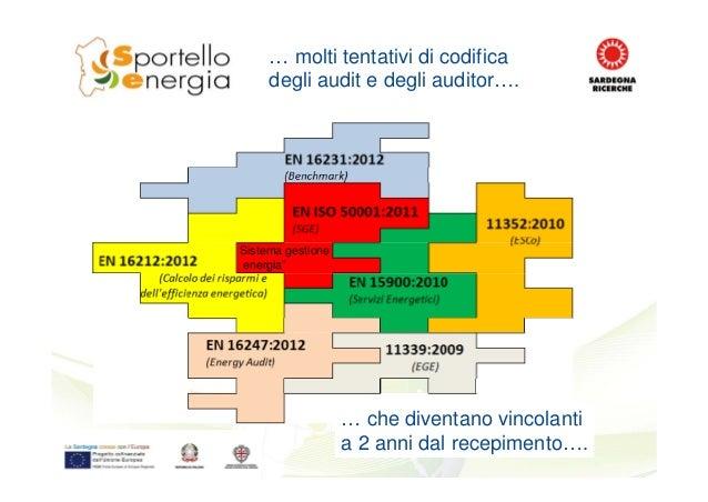 """… molti tentativi di codifica degli audit e degli auditor…. Sistema gestione energia"""" … che diventano vincolanti a 2 anni ..."""