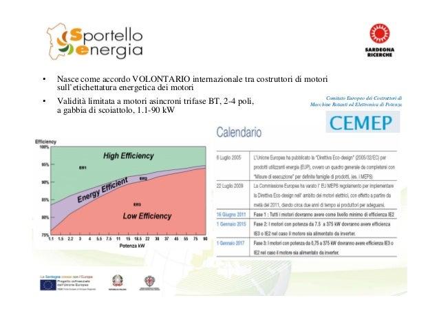 • Nasce come accordo VOLONTARIO internazionale tra costruttori di motori sull'etichettatura energetica dei motori • Validi...