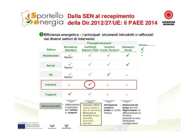 Dalla SEN al recepimento della Dir.2012/27/UE: il PAEE 2014