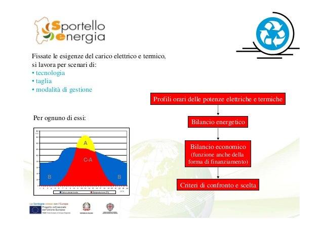 Fissate le esigenze del carico elettrico e termico, si lavora per scenari di: • tecnologia • taglia • modalità di gestione...