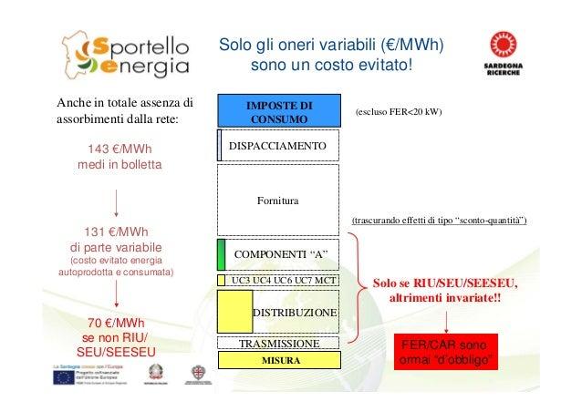 """Solo gli oneri variabili (€/MWh) sono un costo evitato! Anche in totale assenza di assorbimenti dalla rete: COMPONENTI """"A""""..."""
