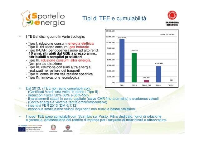 Tipi di TEE e cumulabilità • I TEE si distinguono in varie tipologie: - Tipo I, riduzione consumi energia elettrica - Tipo...