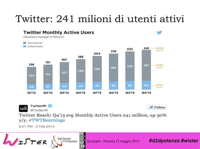 #d2dpotenza #wister Twitter: 241 milioni di utenti attivi @catepol - Potenza 12 maggio 2014
