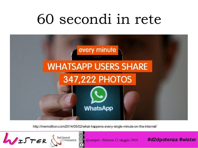 #d2dpotenza #wister 60 secondi in rete http://memolition.com/2014/05/02/what-happens-every-single-minute-on-the-internet/ ...