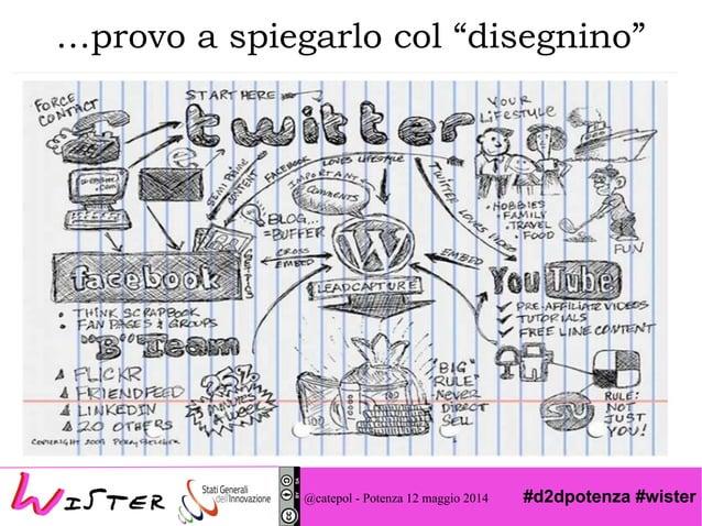 """#d2dpotenza #wister …provo a spiegarlo col """"disegnino"""" @catepol - Potenza 12 maggio 2014"""