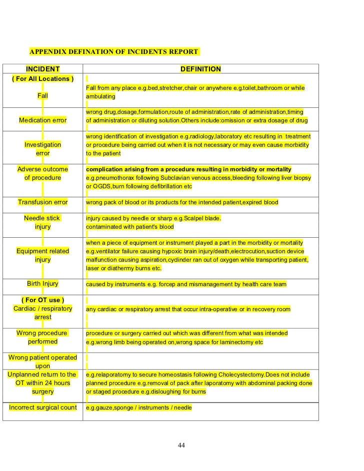 43; 44. APPENDIX DEFINATION OF INCIDENTS REPORT ...