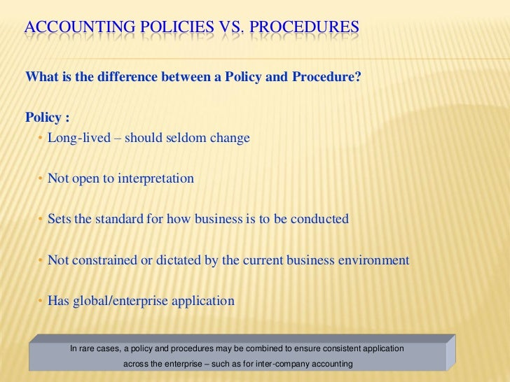 Difference Between Policy and Procedure
