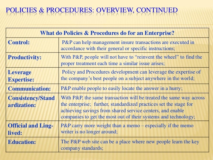 company policies and procedures pdf