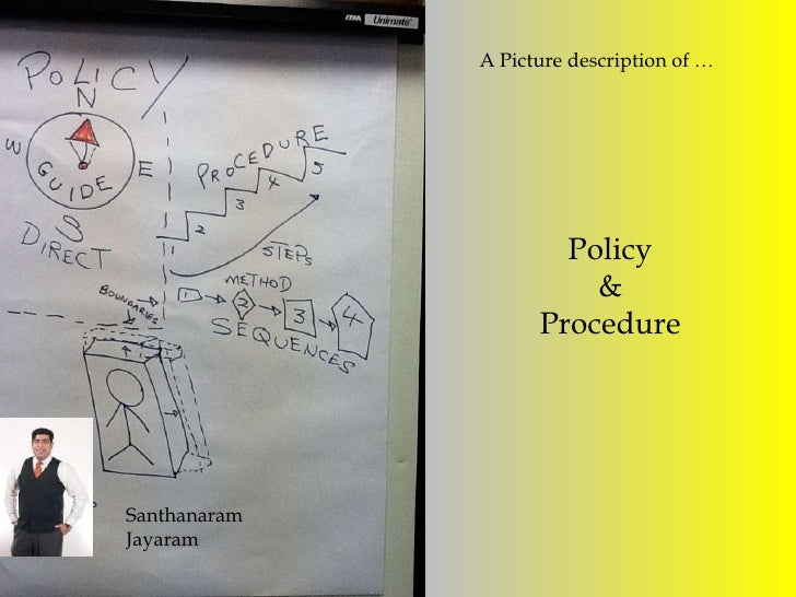 1 2 develop policies and procedures of Protective security better practice guide  21 review of policies, plans and procedures  agencies may also develop their own threat assessments using the.