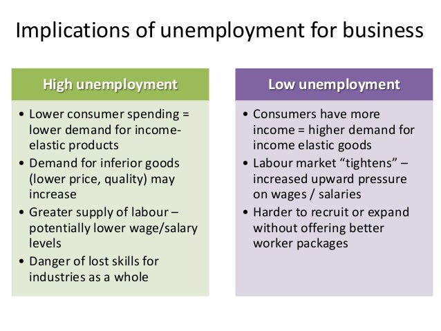 policies for reducing unemployment An explanation of how supply-side policies may work to reduce unemployment in the longer term use of ad/as analysis, showing lras shifting to the right an assessment of the effectiveness of such measures unemployment beyond the.