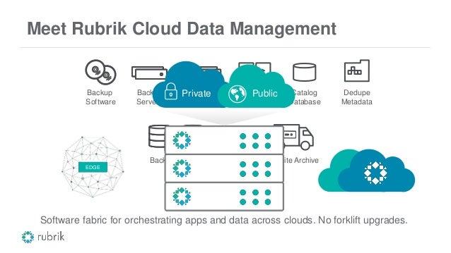 Meet Rubrik Cloud Data Management Backup Software Backup Servers Backup Proxies Replication Catalog Database Tape Off-site...