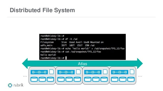 Distributed File System …… Atlas