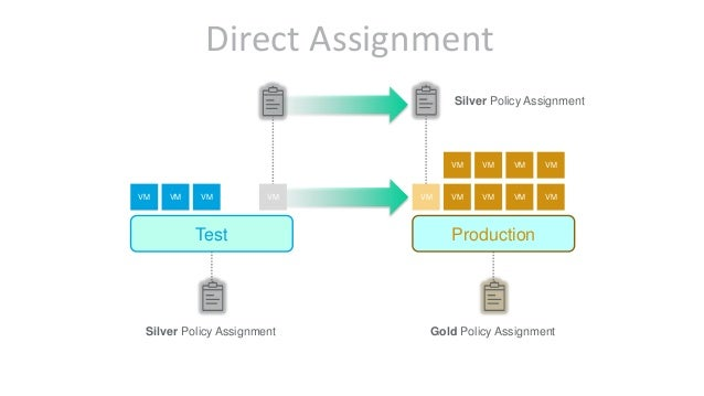 Rubrik is a Programmatic Software Fabric delete post get put Your App Automation Create, select, execute. Repeat. Extensib...