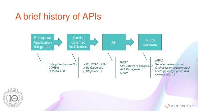 Policy enabling your services - using elastic dynamic authorization to control access to your ap is, microservices, and data Slide 3