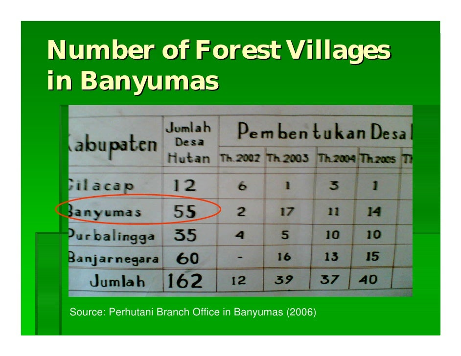 an analysis of forest management And the power to effectively manage your forest for years to come • get more  value from your forest and land data • perform forestry analysis anytime,  anywhere.