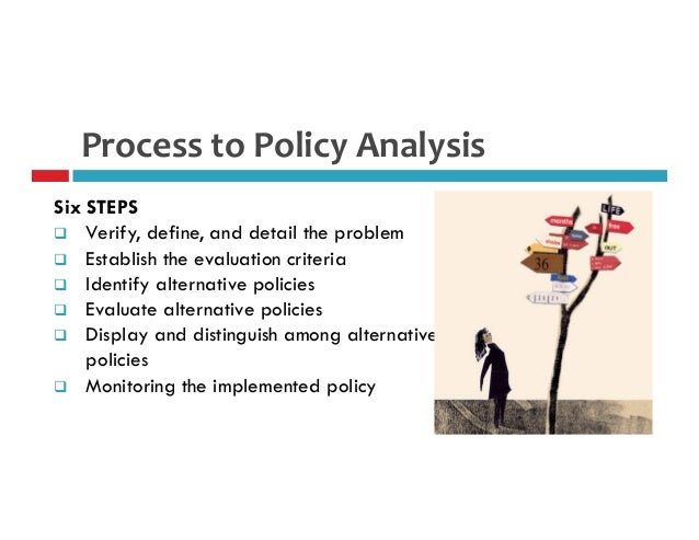 policy analysis Public policy analysis [william n dunn] on amazoncom free shipping on qualifying offers public policy analysis , the most widely cited book on the subject, provides readers with a comprehensive methodology of public policy analysis starting from the premise that policy.