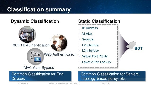 Cisco Trustsec & Security Group Tagging