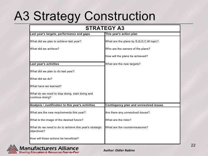 strategic plan for a construction company When creating a strategic plan, what 3-7 areas will our company continue being actively involved in the future what areas do we need to be involved in to accomplish our mission statement what is our company going to do about our competitive advantage categorically.