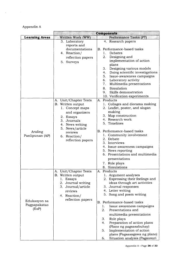 k 12 reaction for basic education program Discussion paper as of 05 october 2010  2 discussion paper on the enhanced k+12 basic education program  table of contents.