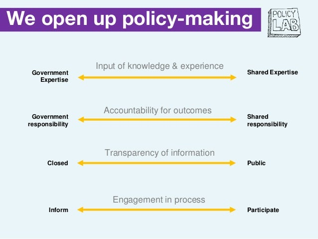We open up policy-making Transparency of information Input of knowledge & experience PublicClosed Government Expertise Sha...