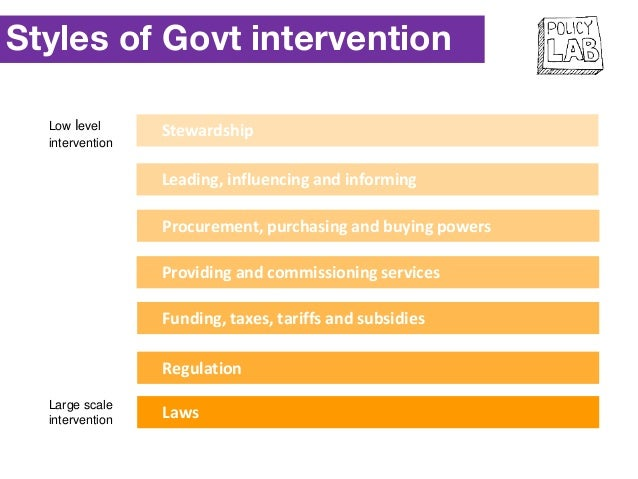 Styles of Govt intervention Providing and commissioning services Laws Regulation Funding, taxes, tariffs and subsidies Pro...