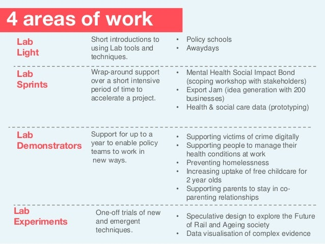 4 areas of work Lab Light Lab Experiments Lab Sprints Lab Demonstrators Support for up to a year to enable policy teams to...