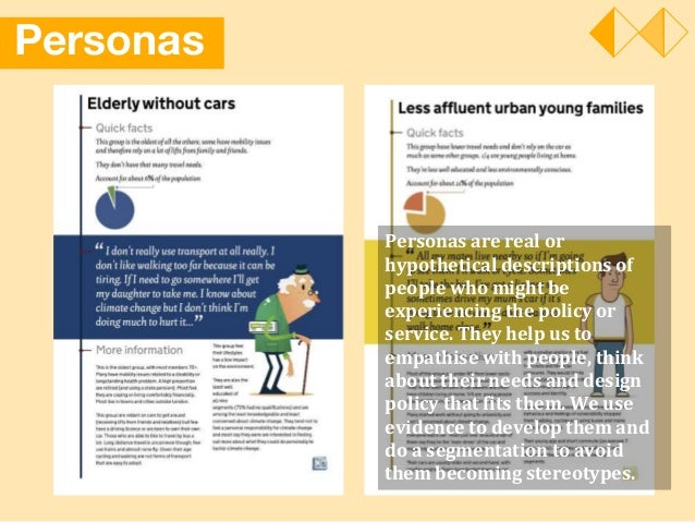 Personas Personas are real or hypothetical descriptions of people who might be experiencing the policy or service. They he...