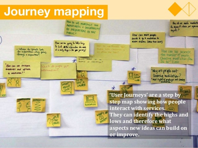 Journey mapping 'User Journeys' are a step by step map showing how people interact with services. They can identify the hi...