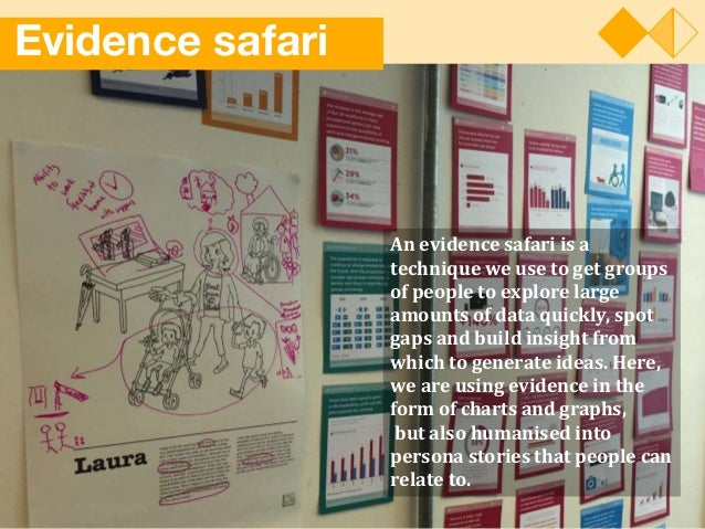 Evidence safari An evidence safari is a technique we use to get groups of people to explore large amounts of data quickly,...