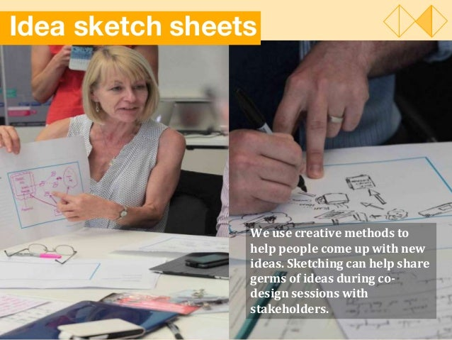 Idea sketch sheets We use creative methods to help people come up with new ideas. Sketching can help share germs of ideas ...