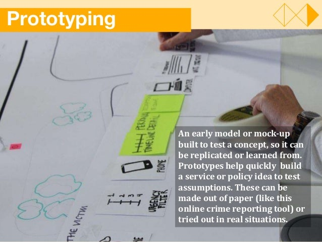 Prototyping An early model or mock-up built to test a concept, so it can be replicated or learned from. Prototypes help qu...
