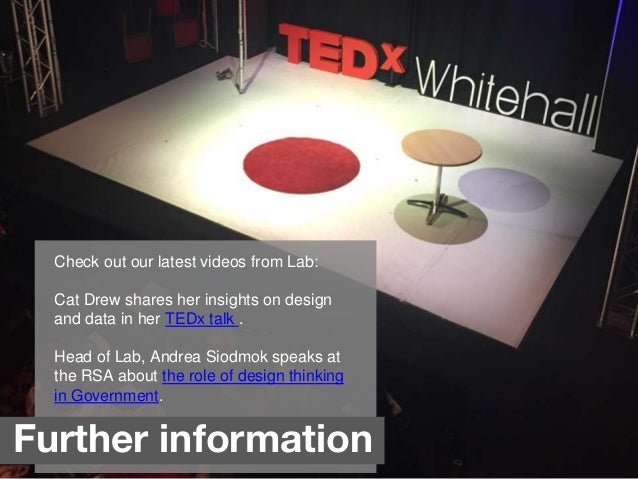 Check out our latest videos from Lab: Cat Drew shares her insights on design and data in her TEDx talk . Head of Lab, Andr...