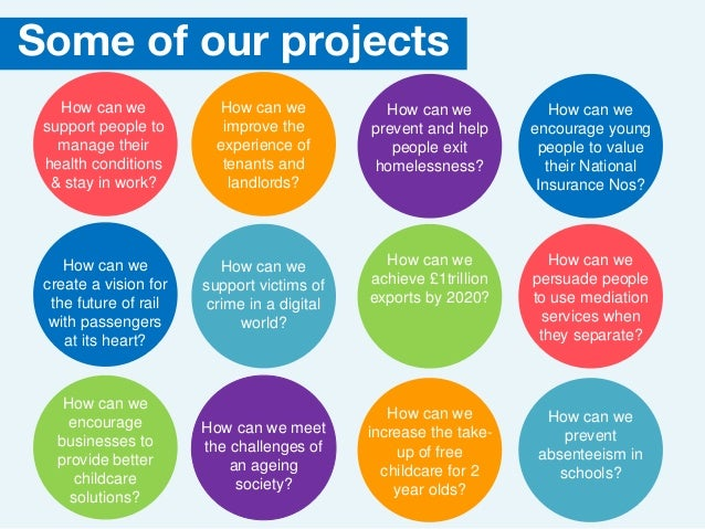 Some of our projects How can we support people to manage their health conditions & stay in work? How can we support victim...